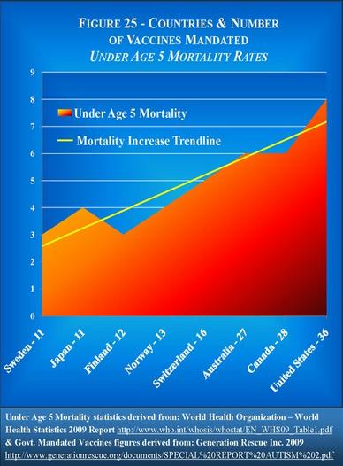 under5mortality.medchart